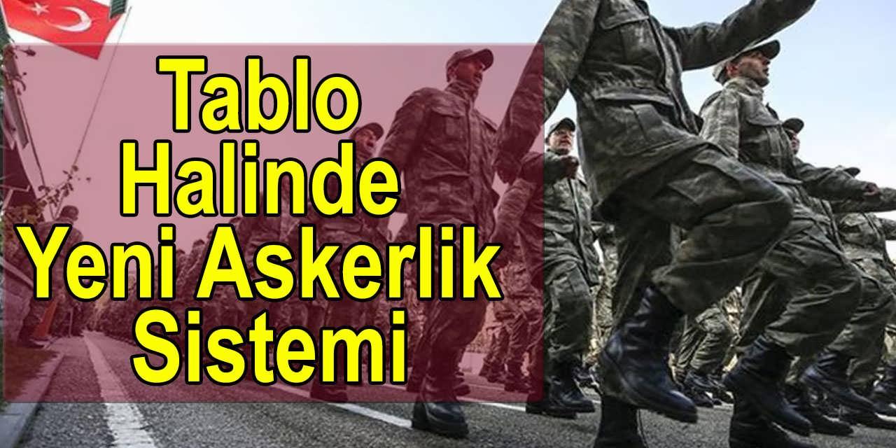 Tablo Halinde Yeni Askerlik Sistemi