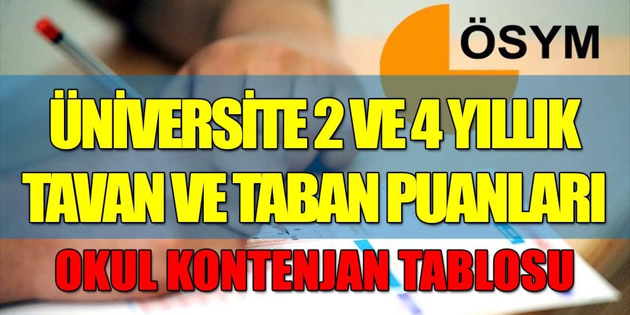 Üniversite 2 Yıllık 4 Yıllık Tavan ve Taban Puanları! Önlisans ve Lisans Kontenjanları Tablosu