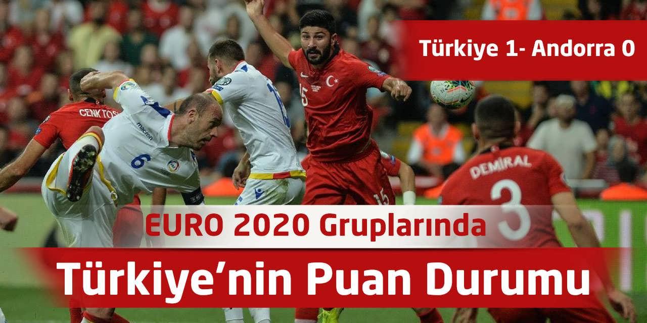 EURO 2020 Gruplarında Türkiye'nin Puan Durumu