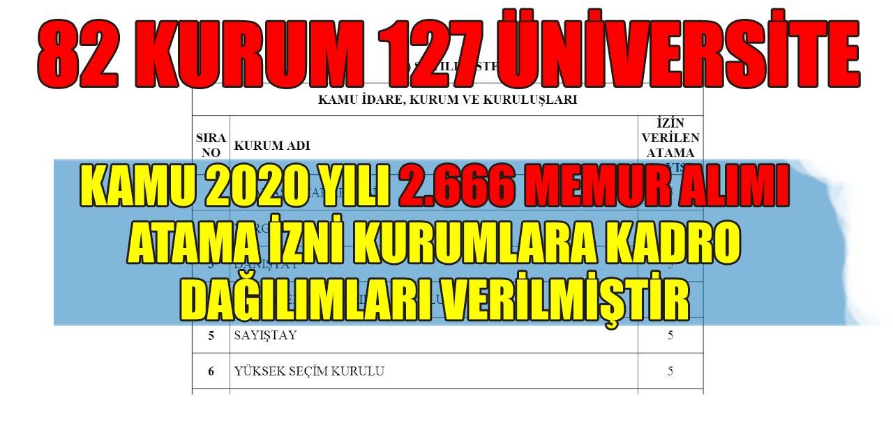 Kamu 2020 Yılı Memur Alımı 2.666 Atama İzni Kadro Dağılımı