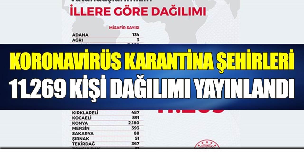 Koronavirüs 11.269 Kişi Karantina Şehirleri Yayınlandı