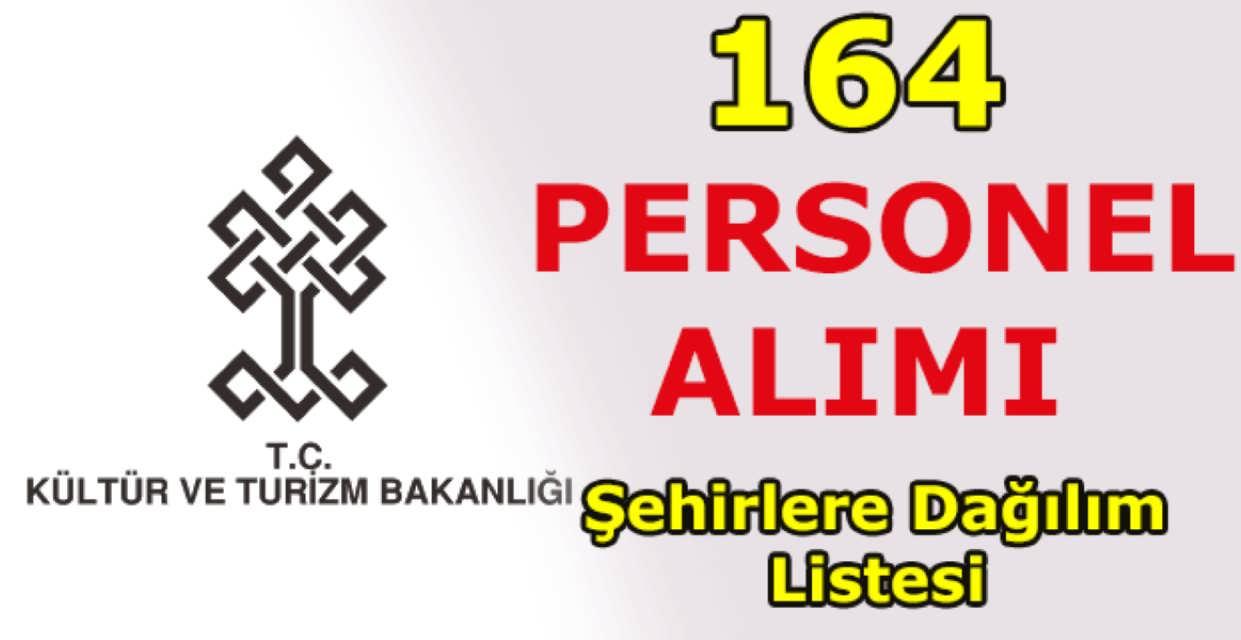 Müze Müdürlükleri 164 İşçi Alımı İşkur İş İlanları
