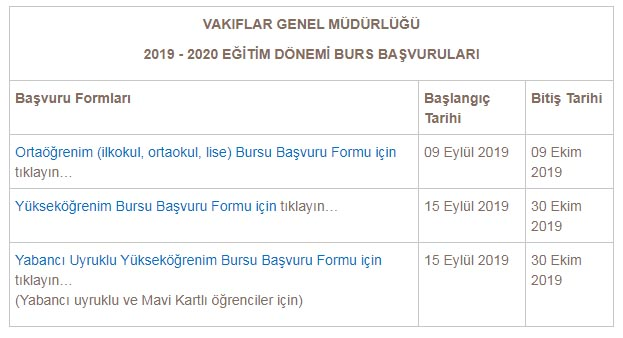 500-tl-burs-2019-2020-vgm.jpg