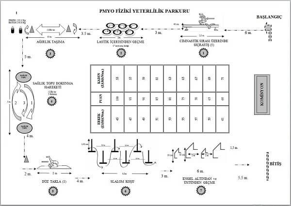fiziki-yeterlilik-parkuru.jpg